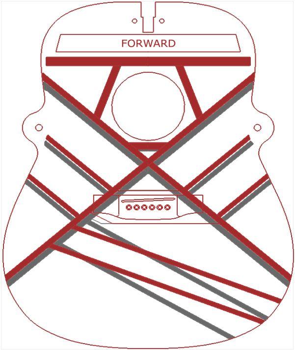 Martin Bracing Forward-Shifted vs Non-forward onemanz.com