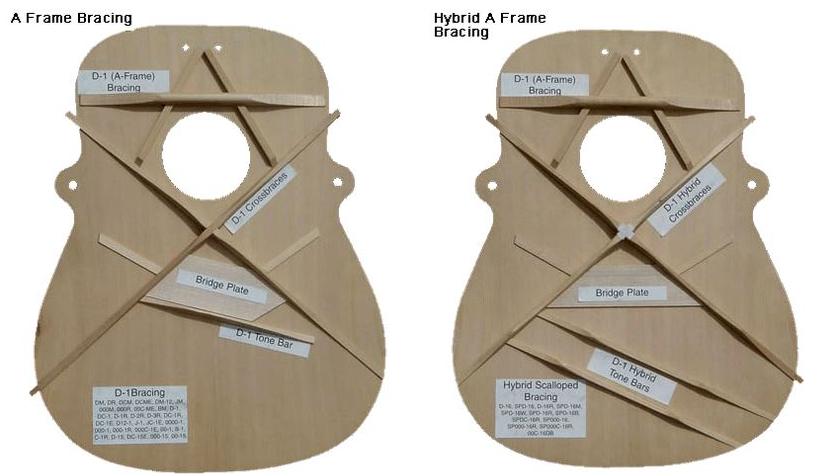 Martin Bracing A-Frame X vs Hybrid X onemanz.com