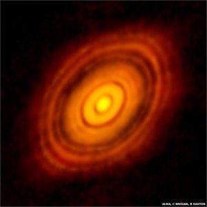HL Tau planetary disc
