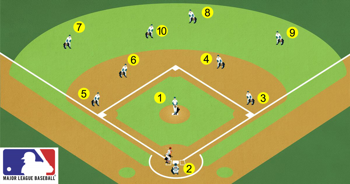 Official MLB fielding positions 2021 onemanz.com